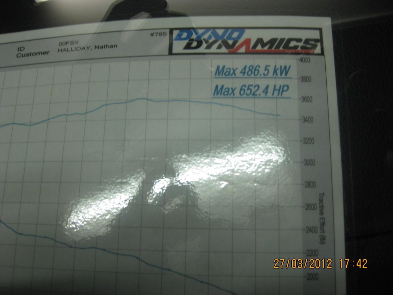 2007 Ford Falcon FPV Typhoon