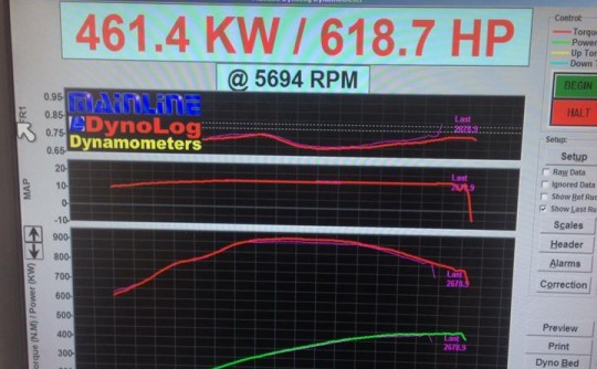WHEN IS IT NEVER ENOUGH FACTORY POWER OUTPUT